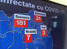 Digi 24: 31 cadre medicale din Botoșani au Coronavirus. Autoritățile locale: ZERO declarații