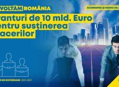 Costel Șoptică: Prelungim amânarea ratelor bancare până la 1 iulie 2021. Acordăm eșalonarea la plată a obligațiilor fiscale pe o perioadă de 12 luni.  Programe de finanțare nerambursabilă
