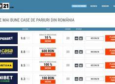 Evaluarea caselor de pariuri de încredere din România